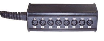 NEUTRIK NSB2AD-12/4-B STAGEBOX