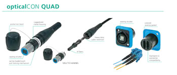 NEUTRIK OPTICALCON ADVANCED QUAD - Rugged LC duplex fibre connector system