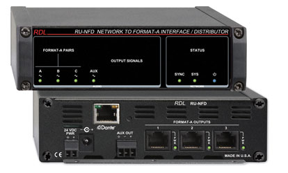 RDL RU-NFD DANTE INTERFACE Output, 3x Format-A RJ45 out, aux term block out