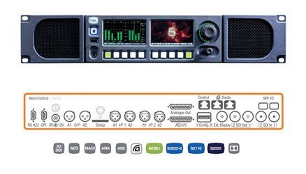 TSL PAM2 IP 3G AUDIO MONITOR 16 channel display, 2x HD/SDI I/O, 8x AES I/O, Dolby, AOIP