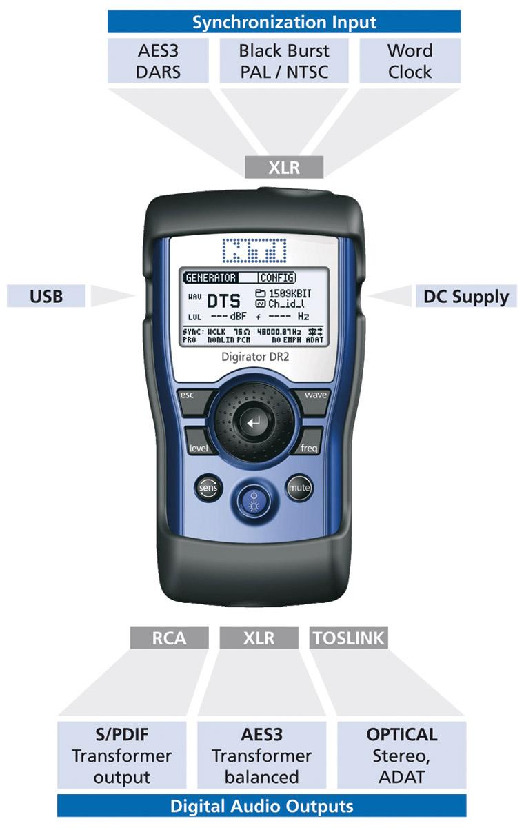 Signal Generator Calibration Output : Nti mr pro minirator signal generator analogue audio