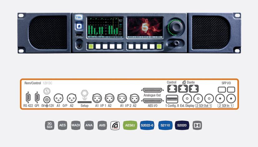 TSL PAM2 IP 3G AUDIO MONITOR 16 channel display, 2x HD/SDI I/O, 8x AES I/O,  Dolby, AOIP