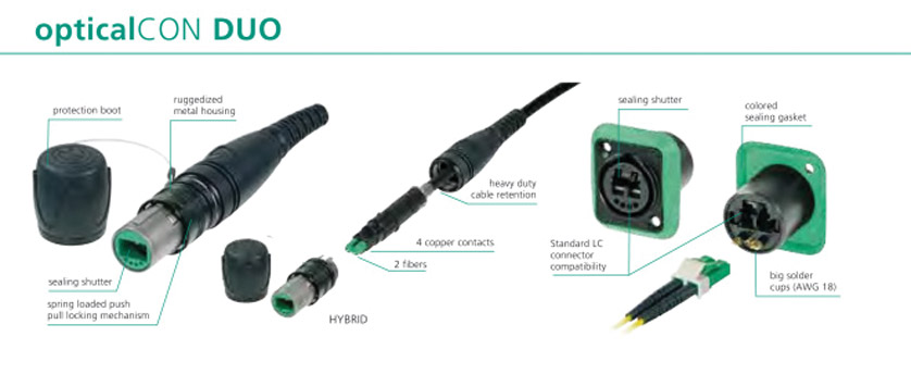 Neutrik Opticalcon Advanced Duo Rugged Lc Duplex Fibre