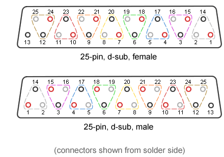dtrs wiring convention 25pin d sub pin arrangement