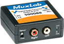 MUXLAB AUDIO CONVERTERS - Digital to Analogue
